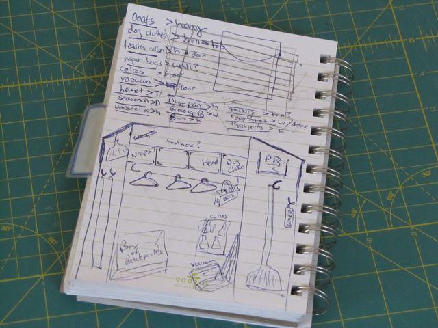 How to plan a closet