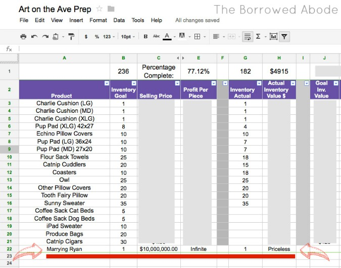 Tracking Product Creation for Craft Show | The Borrowed Abode